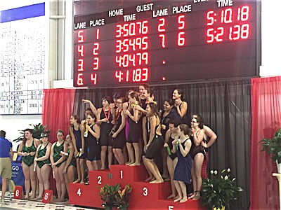 swim 2015 Clas C Sectionals 400 Freestyle Champions